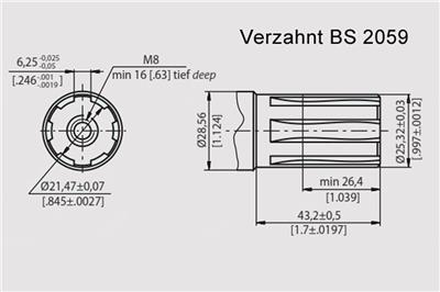 bs en iso 228 pdf